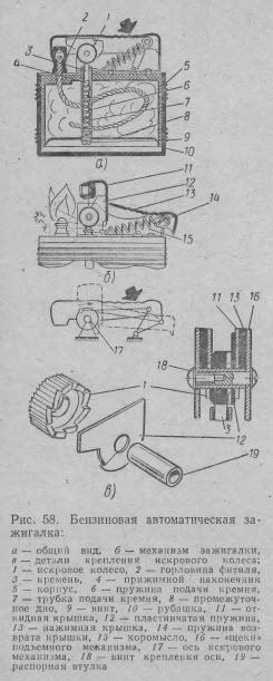 Ремонт зажигалок Схема